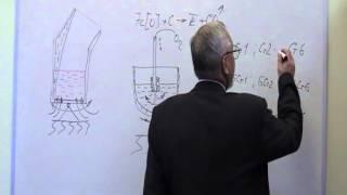 видео Материаловедение Б.Н. Арзамасов