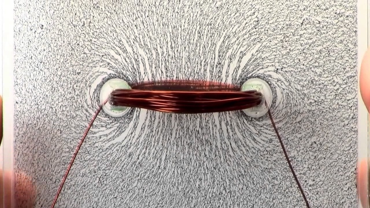 Magnetic Field Lines For A Wire Play With Magne...
