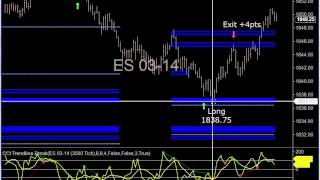 Trading Update 2 25 2014