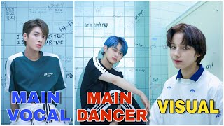 TXT RANKING IN DIFFERENT CATEGORIES! (Vocal, Rap, Dance, Visual, Etc) || Kpop Feels