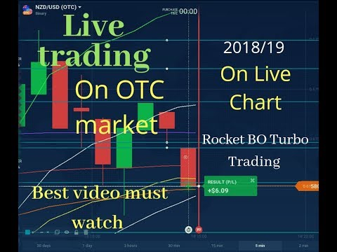 IQ option How to trade on OTC market on live chart best video must watch  (English + hindi + urdu)