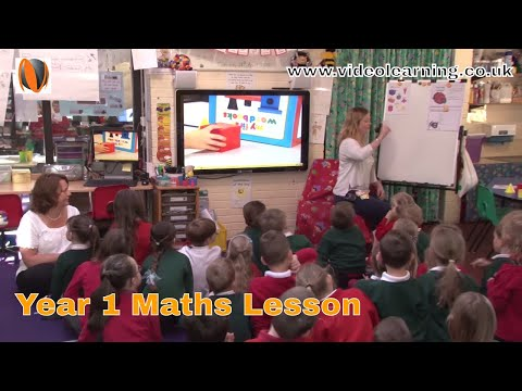 Year 1 Maths classroom observation