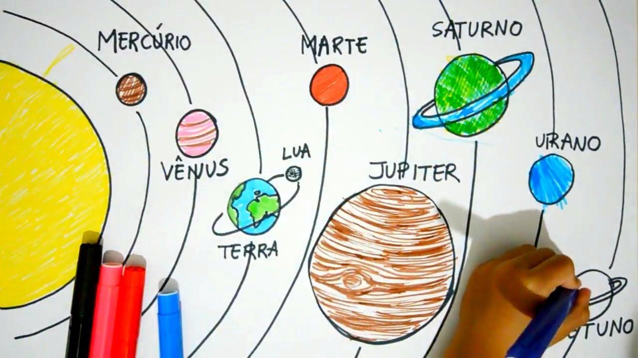 Os Planetas Desenhando E Pintando Com O Papai Belatubekids