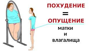 Как похудеть и не заболеть опущением матки стенок влагалища и мочевого пузыря