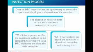 HPD Overview: Registrations, Violations, and Litigation