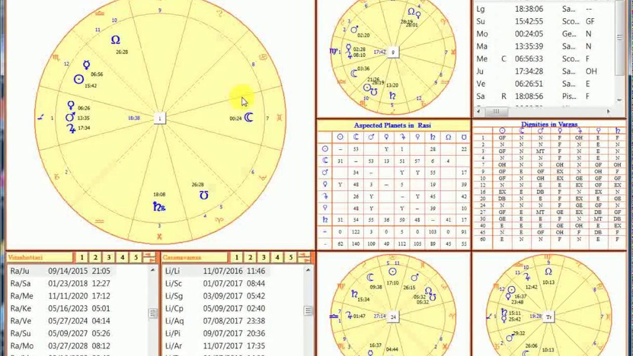 Kala astrology software free download