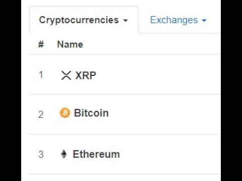 Ripple XRP Will Take Number 1 From Bitcoin