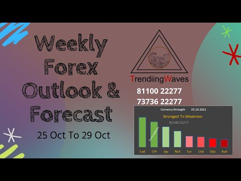 Weekly Forex Forecast And Outlook 25 Oct To 29 Oct 2021
