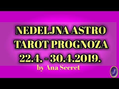 NEDELJNA ASTRO TAROT PROGNOZA 22.4.-30.4.2019. #anasecret #anasecretprognoza #tarot