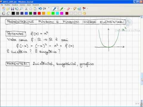 Funzioni pari,dispari,periodiche,monotone.interpretazione grafica di iniettività e surgettività