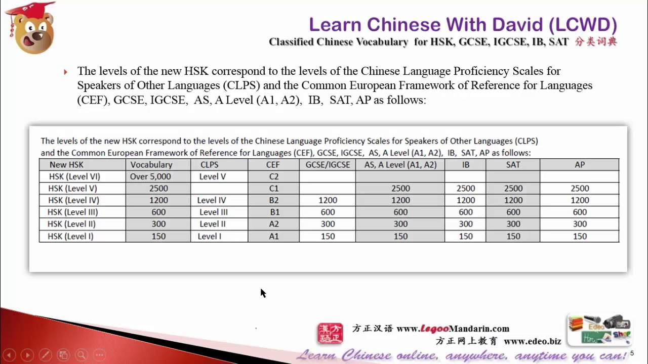 Chinese gcse!!!! can anyone help me please!!!!?