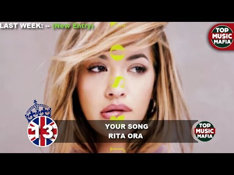 Top 40 Songs of The Week - June 10, 2017 (UK BBC CHART)