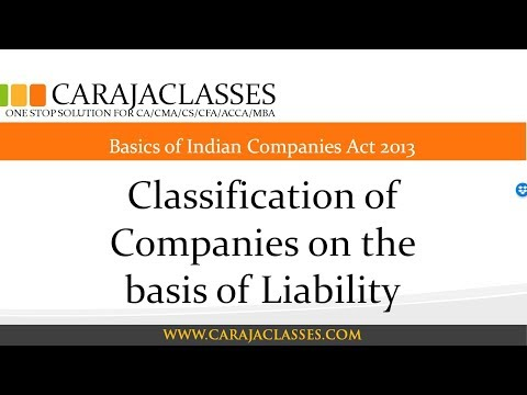 Classification of Companies on the basis of Liability