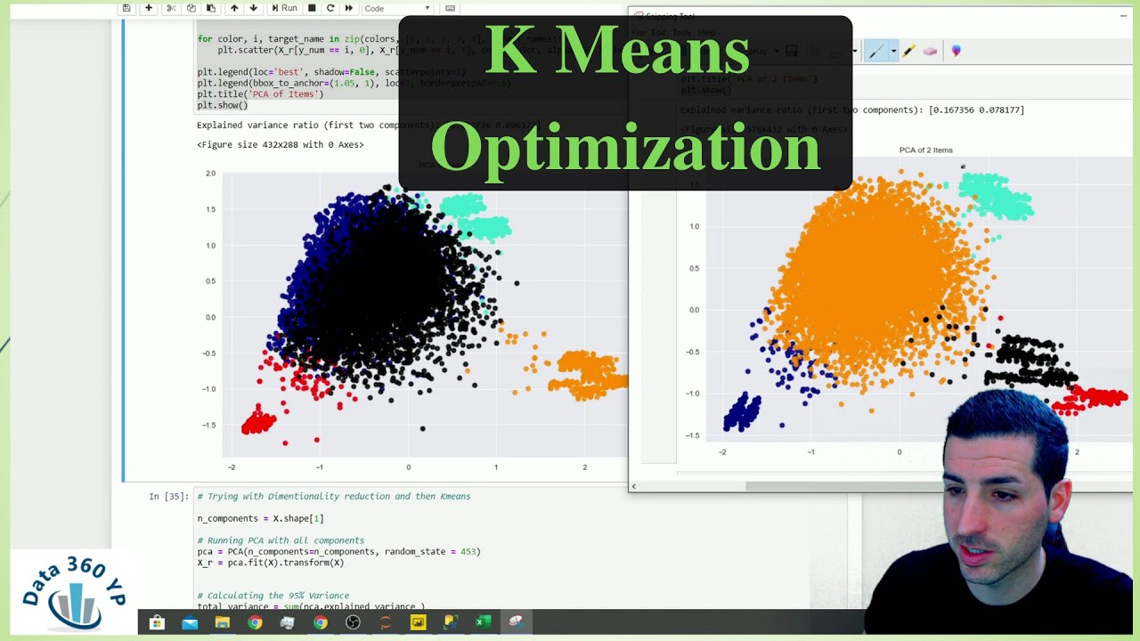K Means Clustering Python Optimization – V3