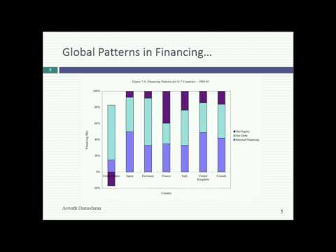 Session 16: The Debt Equity Trade off
