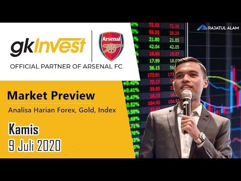 Pak forex reserves 2020
