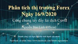Phân tích thị trường Forex thuần kỹ thuật được hay không? - Nguyễn Bảo Linh Official