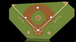 Intro to Baseball: Positions