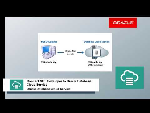 Connect SQL Developer to Oracle Database Cloud Service - YouTube