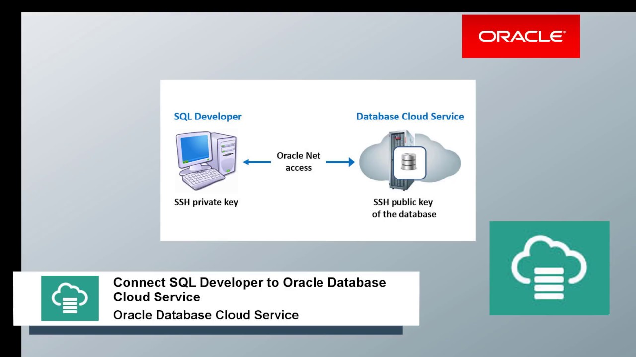 Connect SQL Developer to Oracle Database Cloud Service