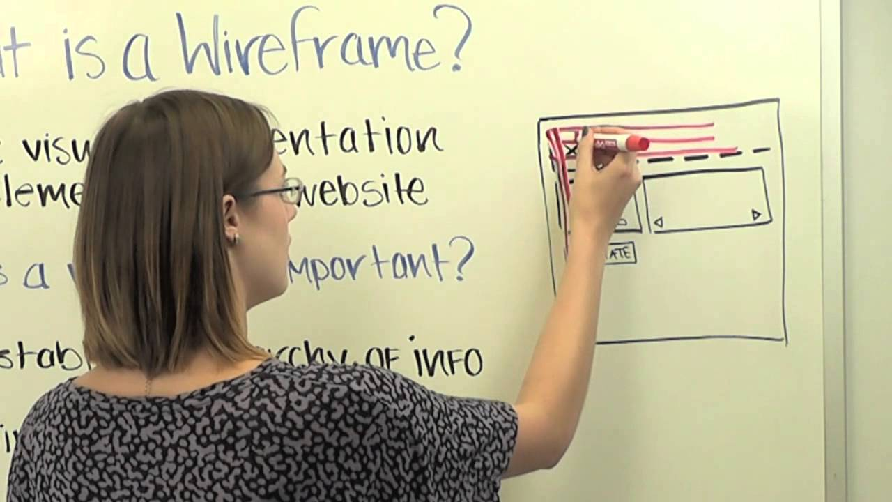 What is a Wireframe  YouTube