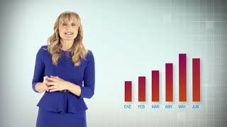 Economía para todos- Laura Raffo explica por qué los $1000 alcanzan menos en el súper