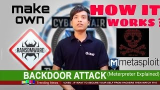 What is Backdoor Attack | The Soul of Hacker
