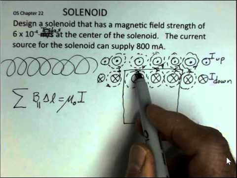 Solenoid Calculate the number of turns of wire per meter