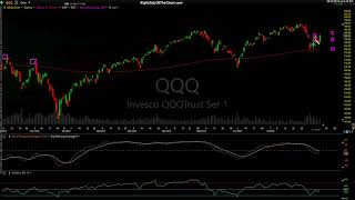 Stock Market Technical Analysis 8-13-19