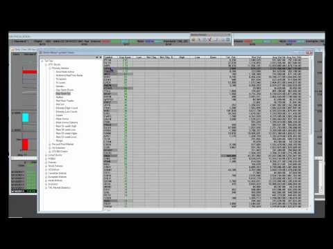 Nasdaq Stock Futures Trading Analysis & Market Commentary