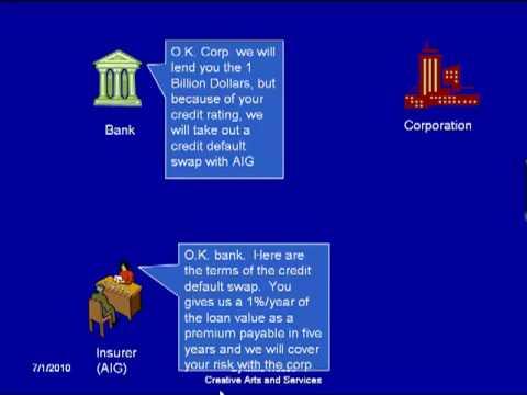 Credit Default Swap Visualized