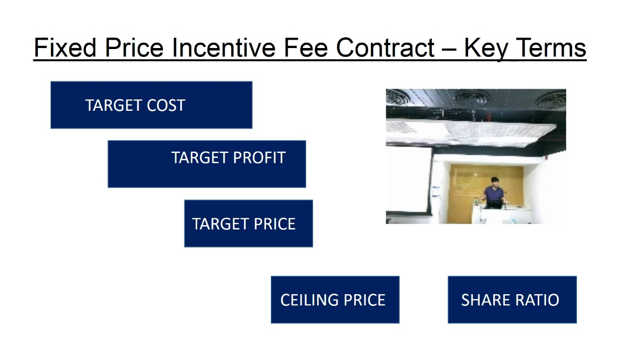 Pmp Procurement Management Fixed Price Incentive Fee Contract