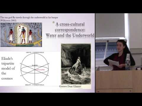 Reflecting the sky in water: a phenomenological exploration