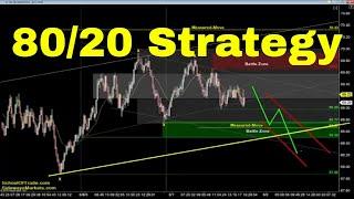 80/20 Trading Strategy | Crude Oil, Emini, Nasdaq, Gold & Euro