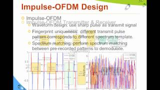 EEL6509 Presentation: Low Complexity Impulse-OFDM Design and Analysis for MBAN Services