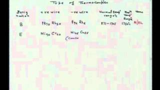 Mod-01 Lec-36 Miscellaneous Topics: Pyrometry