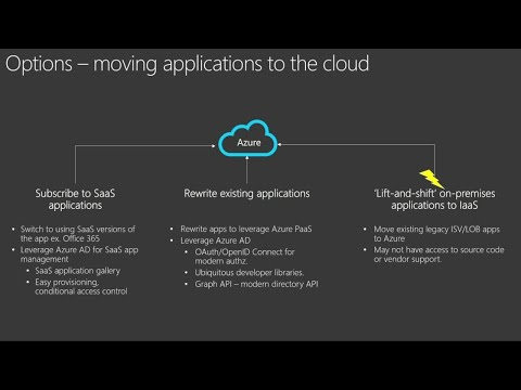What's new in Azure Active Directory Domain Services - BRK32