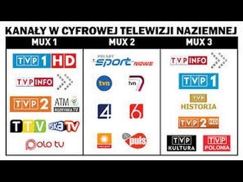 Samodzielna Instalacja Naziemnej Telewizji Cyfrowej DVB-T HD MPEG4 - krok po kroku dla laika!