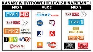 INSTALACJA Naziemnej Telewizji Cyfrowej DVB-T HD MPEG4 w domu - TUTORIAL PORADNIK