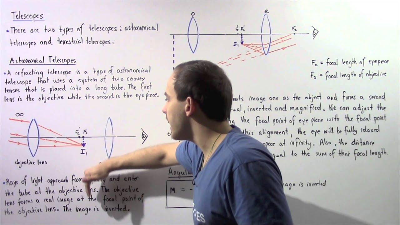 Refracting telescopes youtube
