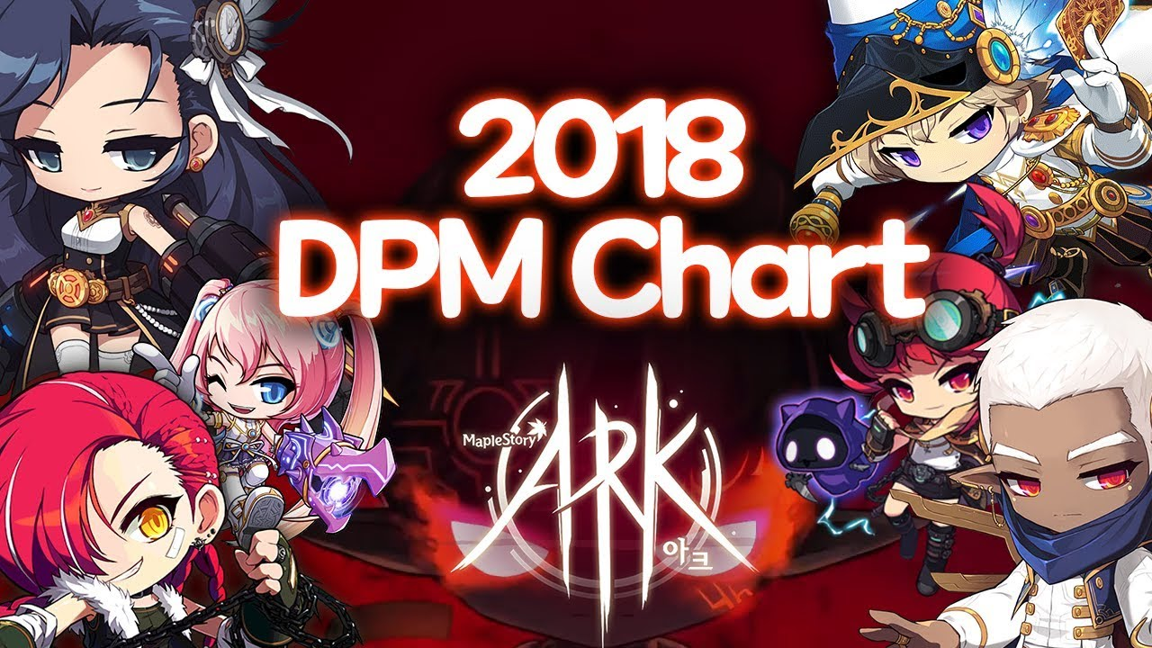 MapleStory 2018 Post-ARK DPM Chart