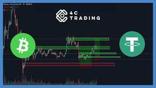 Crypto analysis of 31st october: the second king bitcoin cash (bch) , or is it ?what's new in trading today? follow trader alex's on b...
