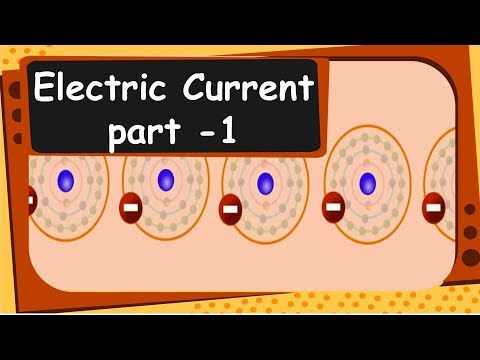 Physics - What is electric current - Electricity - Part 3 - English