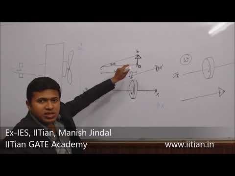 Gyroscope - Gyroscopic Effect - Theory of Machines - By Ex-IES, IITian, Manish Jindal, GATE  ME