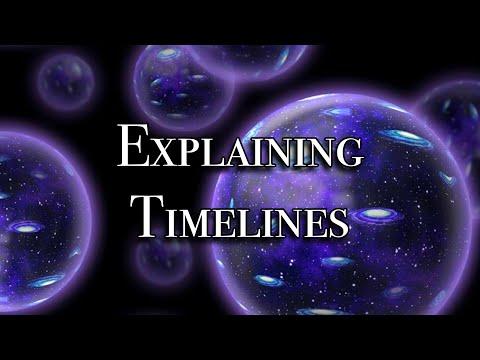 Phil Good - Explaining Timelines