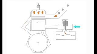 видео 23 Принцип работы 2-х тактного двигателя