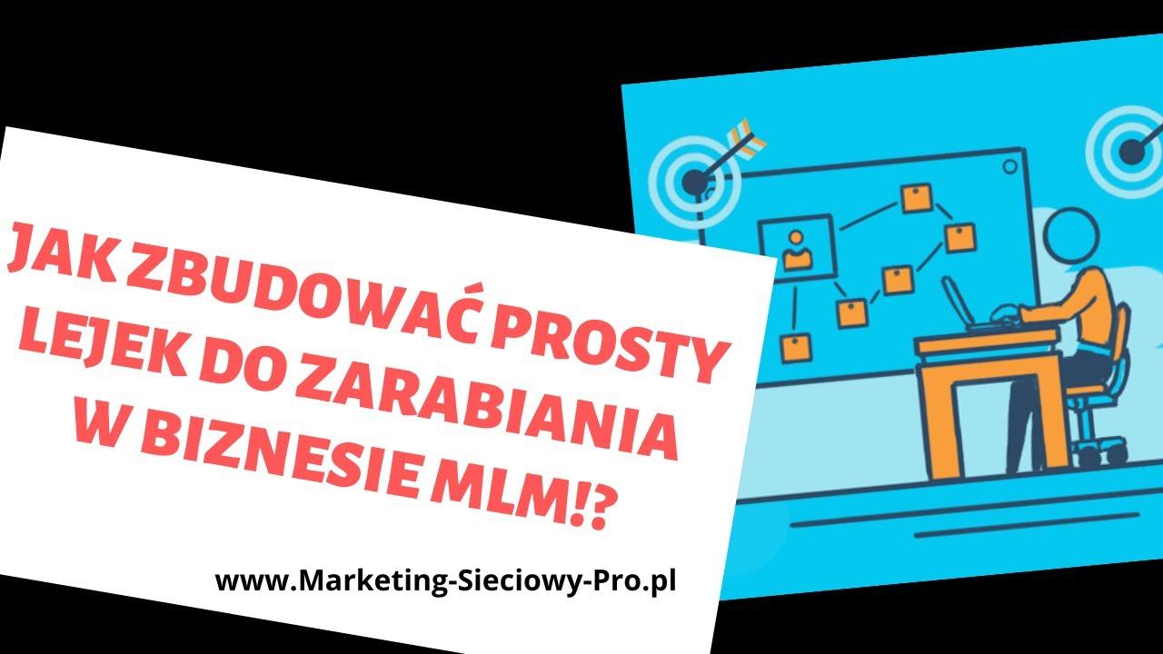 Lejki Sprzedażowe Do Zarabiania w Marketingu Sieciowym/MLM i w Programach Partnerskich!? Cz.1 z 3