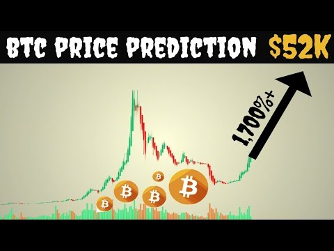 Bitcoin Price Prediction | (Where Is The Top?)