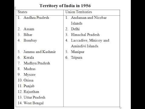 Territory of India in 1956