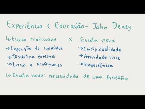 Experiência e Educação - John Dewey